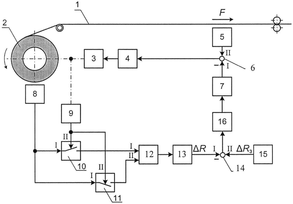 Устройство для регулирования натяжения ленточного материала
