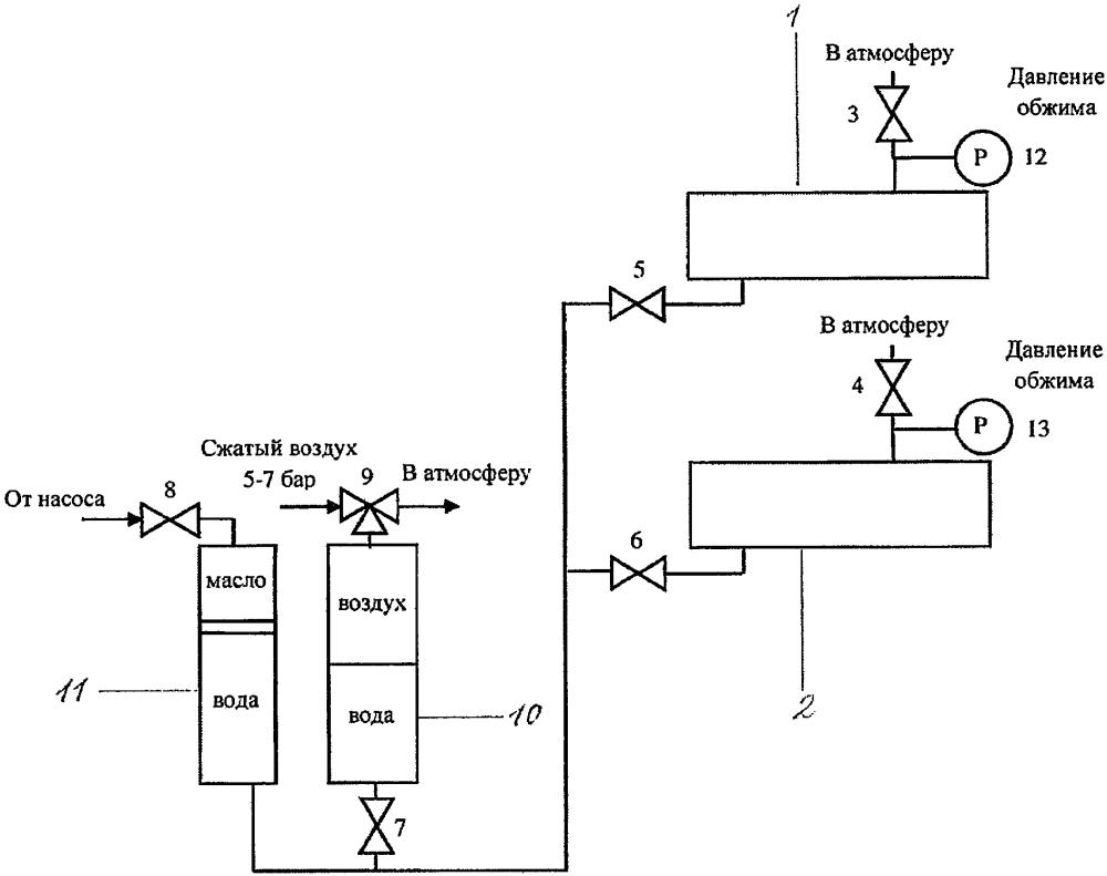 Способ измерения петрофизических параметров низкопроницаемого керна