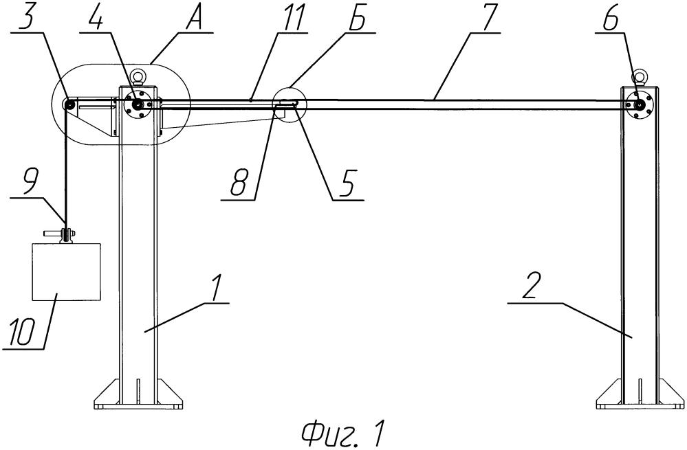 Способ изготовления моноколец для канатов ленточных и устройство для его осуществления