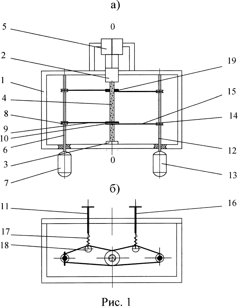 Установка для испытания образцов на термомеханические нагрузки