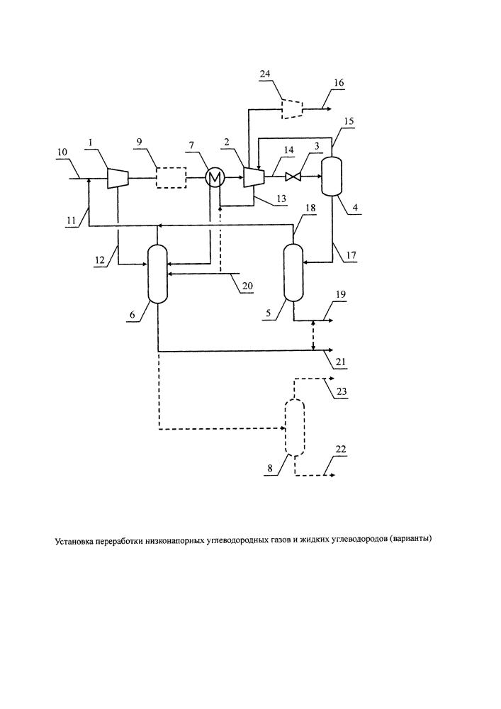 Установка переработки низконапорных углеводородных газов и жидких углеводородов (варианты)