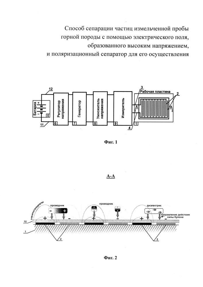 Способ сепарации частиц измельченной пробы горной породы и поляризационный сепаратор для его осуществления