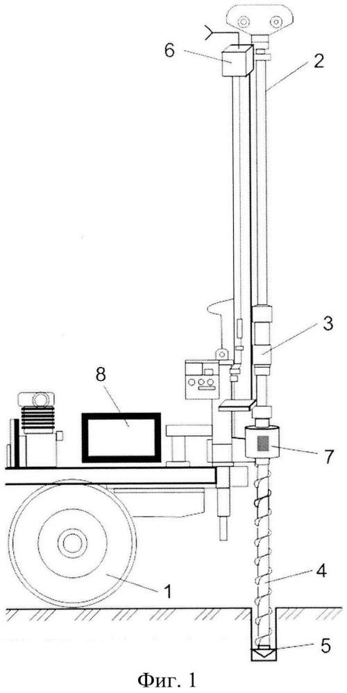 Устройство для измерения параметров бурения