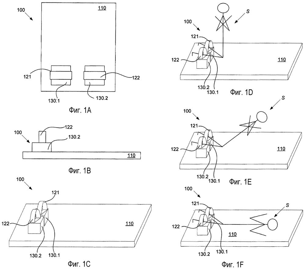 Устройство и способ оценки сгибателя колена