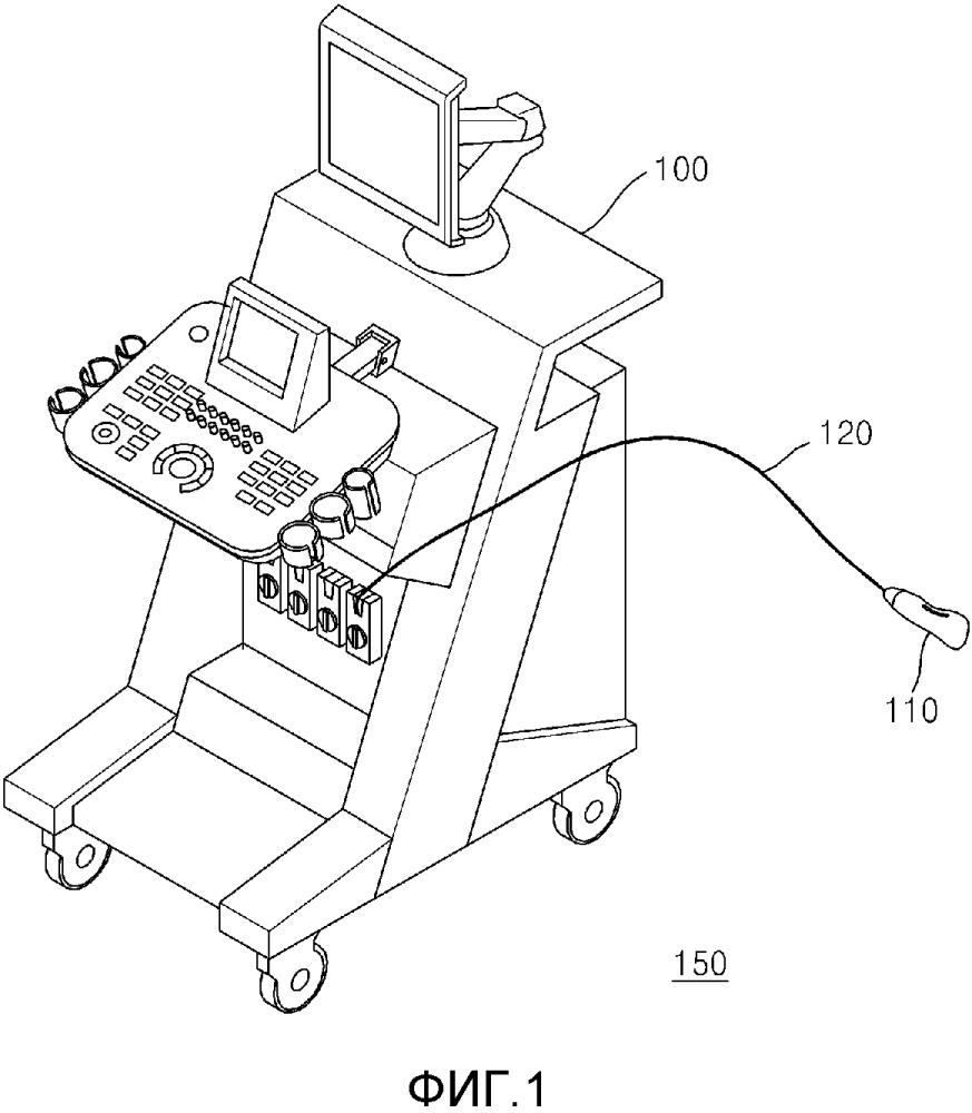 Способ беспроводной связи для зонда ультразвуковой диагностики и устройство для осуществления способа