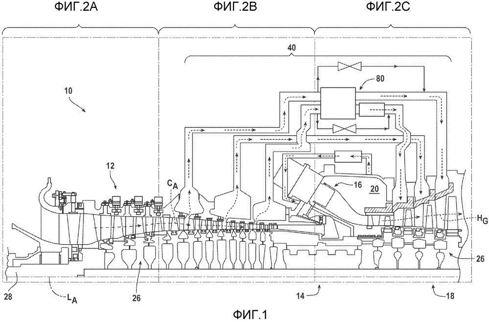 Система управления температурой обоймы лопастей в газотурбинном двигателе