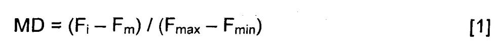 Защитный элемент или документ с защитным признаком с по меньшей мере одним признаком динамического эффекта
