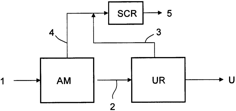Использование продувочного газа синтеза мочевины в способе синтеза аммиака и мочевины на одной установке и установка для осуществления этого способа