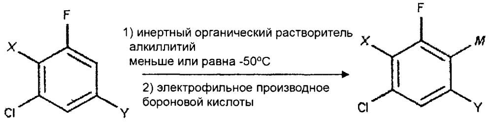 Способы выделения (4-хлор-2-фтор-3-замещенный-фенил)боронатов и способы их применения