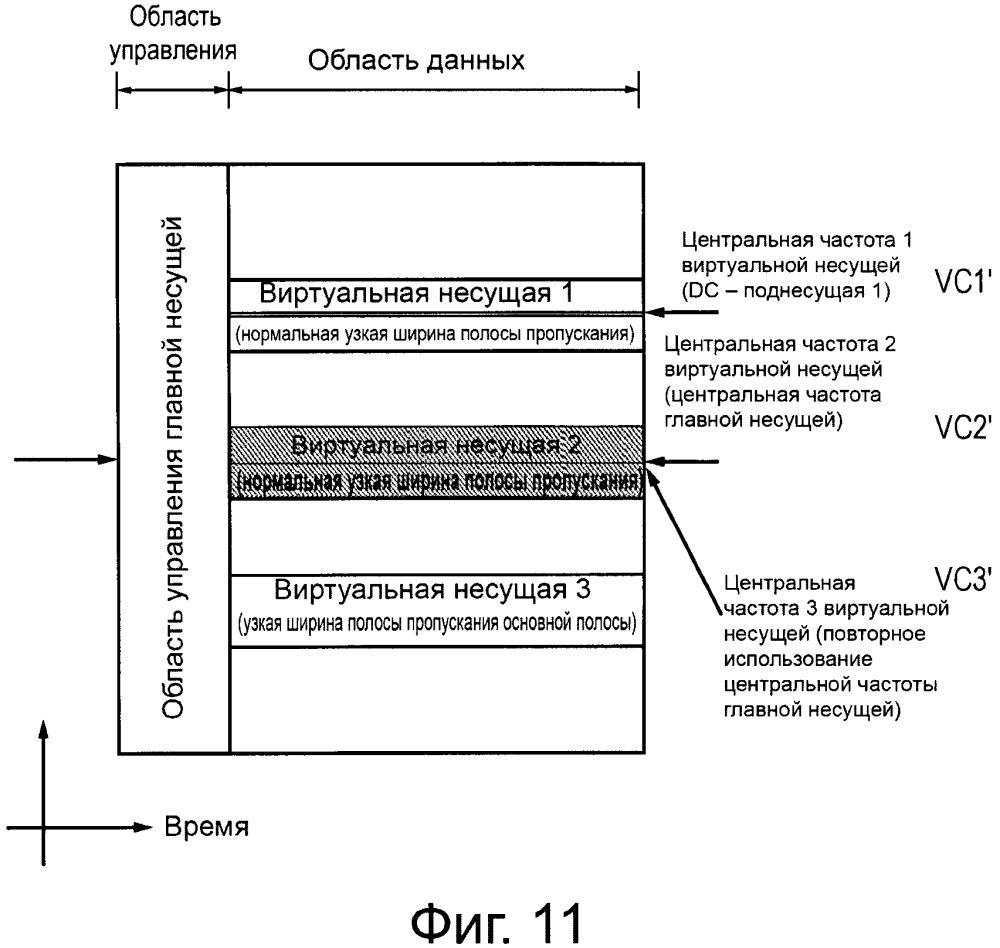 Передача информации о характеристиках радиочастотного оконечного устройства
