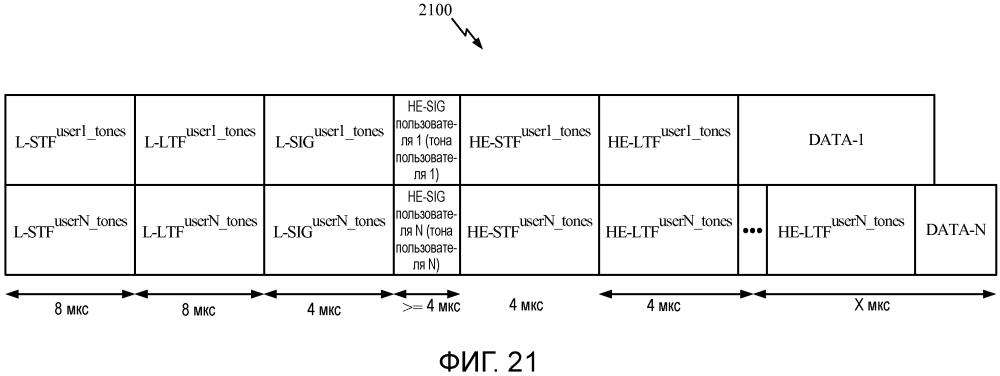 Системы и способы для обратно совместимых форматов преамбулы для беспроводной связи с множественным доступом