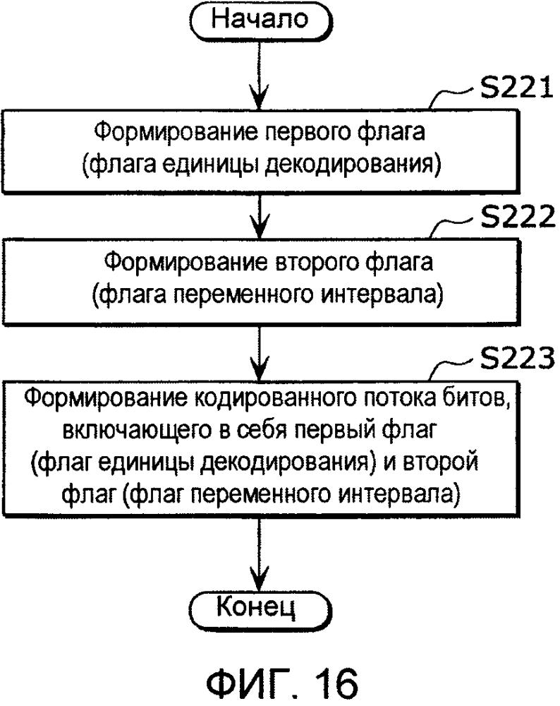 Способ кодирования, способ декодирования, устройство кодирования, устройство декодирования и устройство кодирования и декодирования