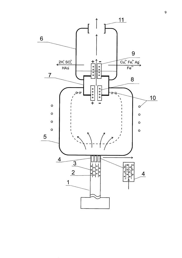 Способ утилизации сбросных пульп золоизвлекательных фабрик