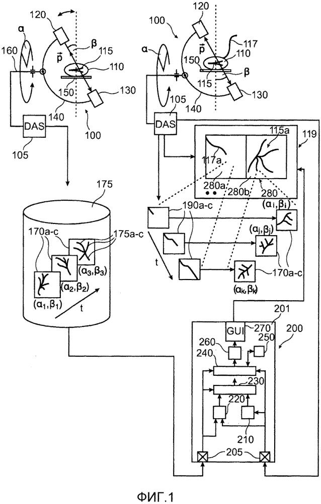 Отображение в реальном времени видов сосудистой сети для оптимального перемещения устройства