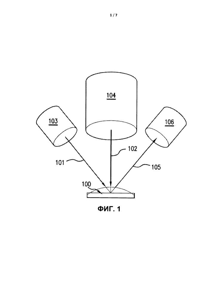 Способ обнаружения воротного и/или печеночного давления и система для отслеживания портальной гипертензии