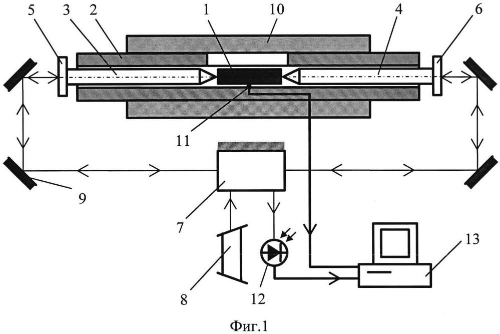 Способ измерения температурного коэффициента линейного расширения