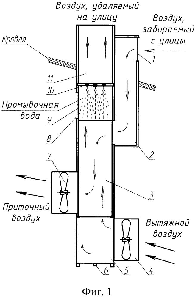 Теплоутилизационная установка