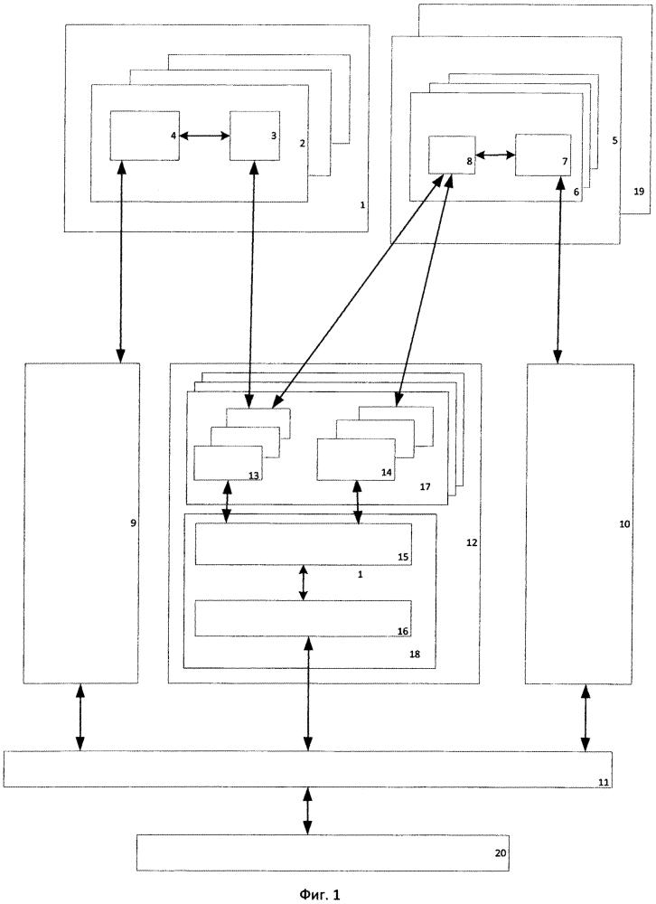 Система управления абонентским трафиком через наземные и спутниковые каналы связи