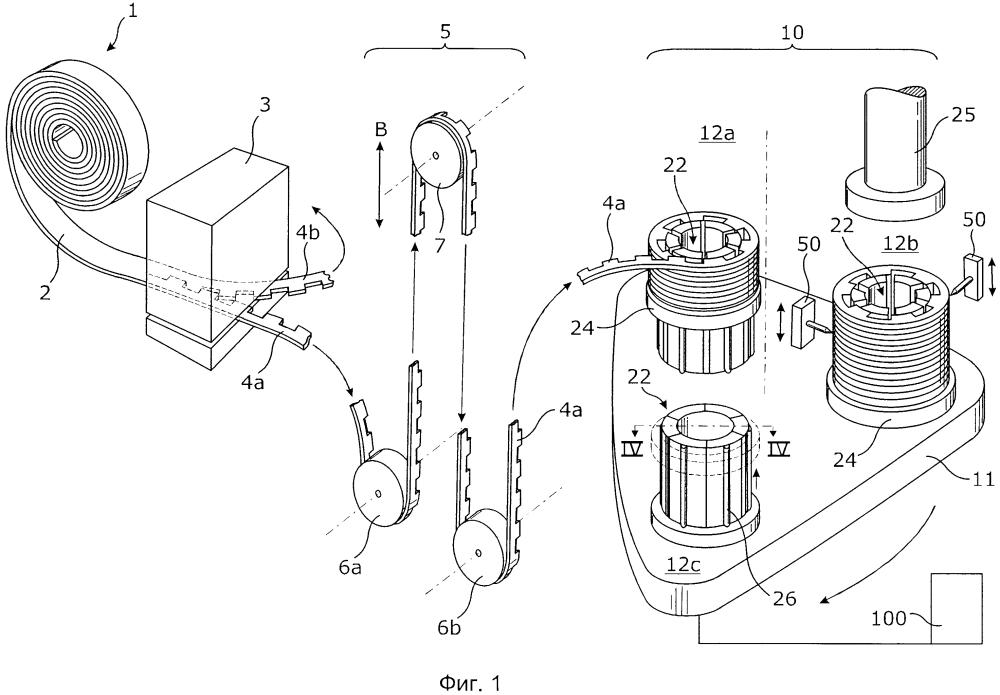 Способ и устройство для производства сердечников электрических машин