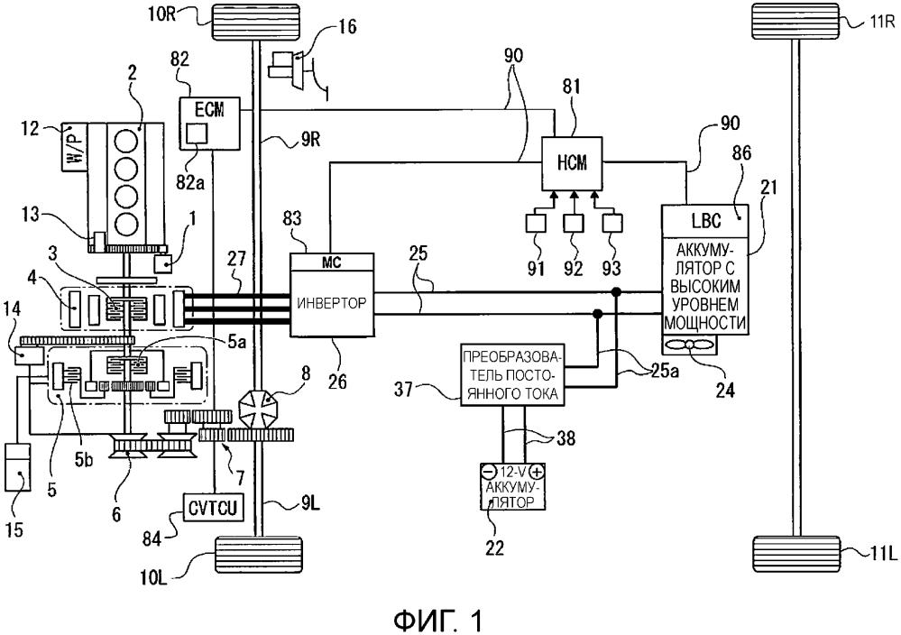 Устройство управления гибридного транспортного средства