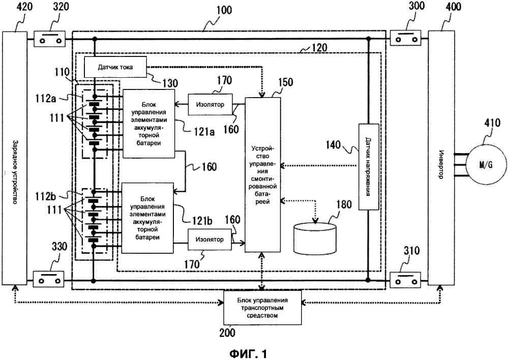 Система управления аккумуляторной батареей и система управления транспортным средством