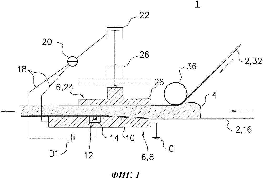 Способ изготовления гипсовых панелей и соответствующее устройство