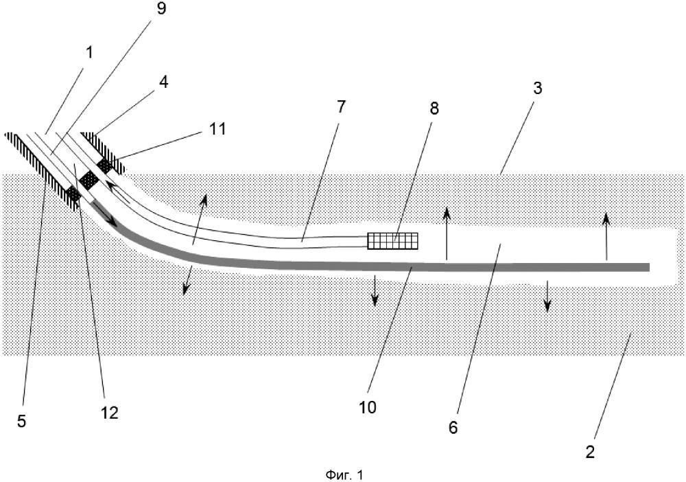 Способ разработки слабопроницаемых коллекторов периодичной закачкой углекислого газа