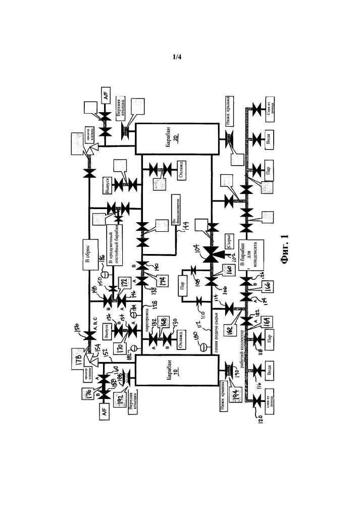 Автоматизированное управление периодическим процессом установки замедленного коксования