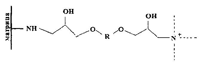Анионообменный сорбент для определения органических и неорганических анионов методом ионной хроматографии