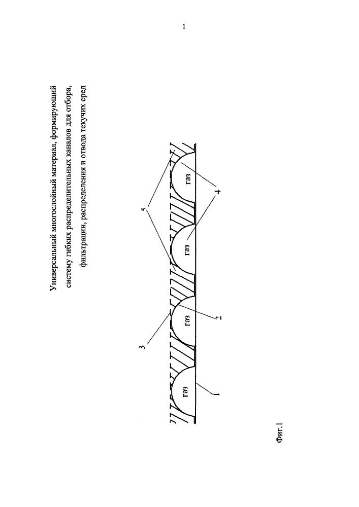 Универсальный многослойный материал, формирующий систему гибких распределительных каналов для отбора, фильтрации, распределения и отвода текучих сред