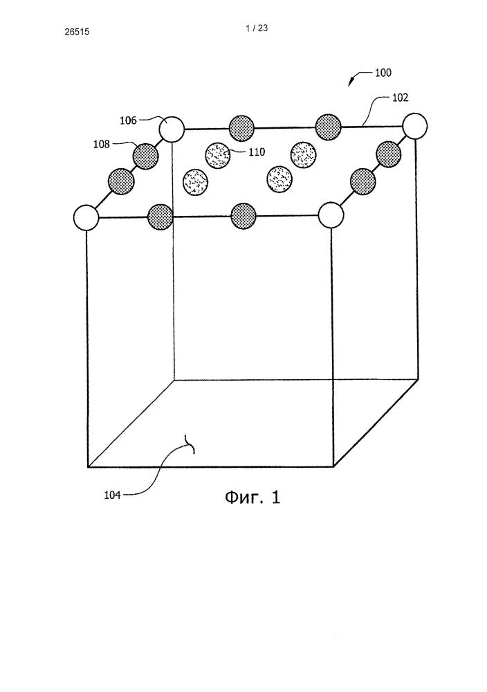 Пористые структуры с управляемой рандомизацией и способы их изготовления