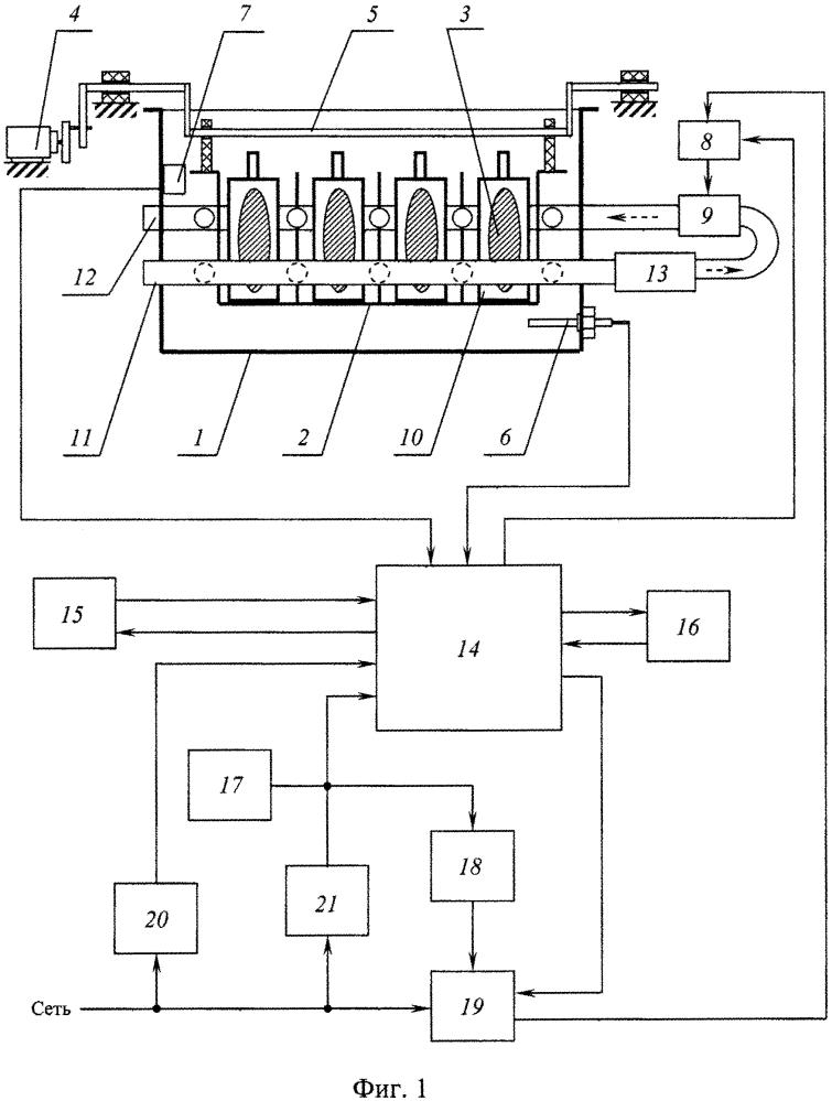Автономное устройство для размораживания криоконсервированных компонентов крови