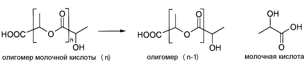 Фармацевтические композиции, содержащие олигомерную молочную кислоту