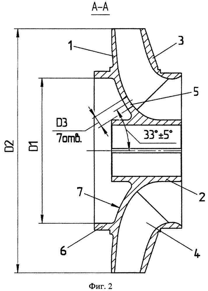 Рабочее колесо центробежного насоса
