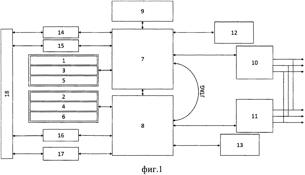 Блок управления управляющим двигателем-маховиком с резервированием управляющего канала