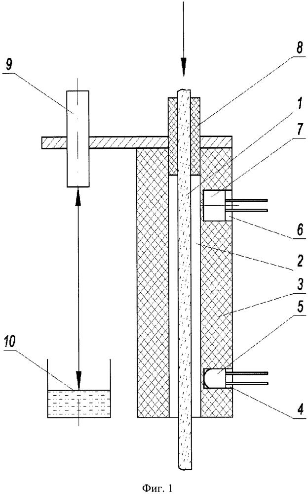 Устройство для измерения концентрации светопоглощающих веществ