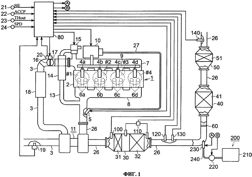 Устройство для контроля за выхлопными газами для двигателя внутреннего сгорания