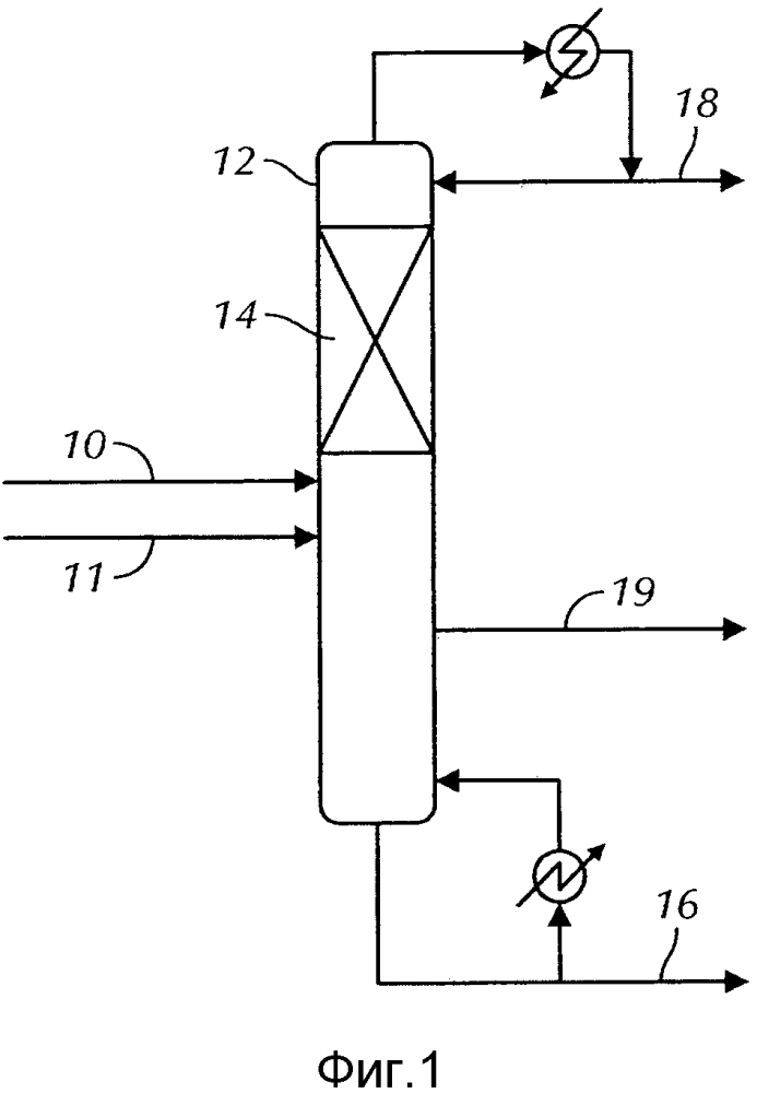 Более энергоэффективный способ гидрогенизации с5
