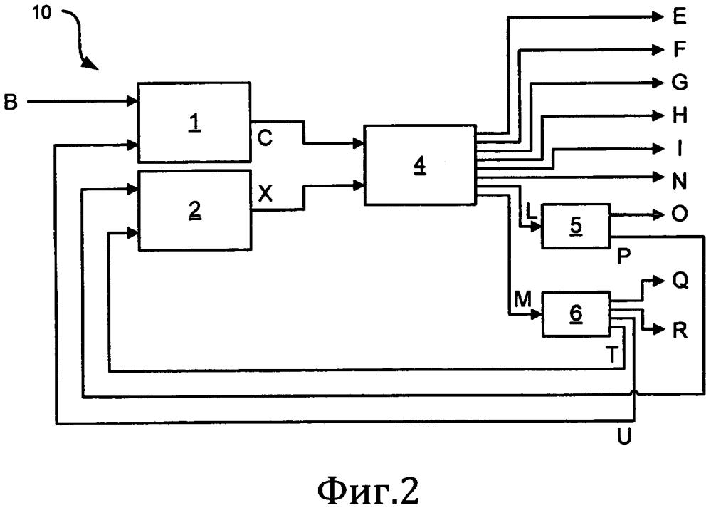 Способ конверсии углеводородных исходных материалов посредством термического парового крекинга