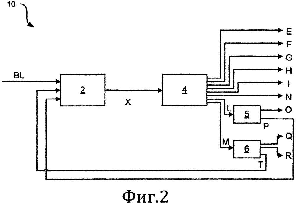 Способ получения олефинов путем термического парового крекинга
