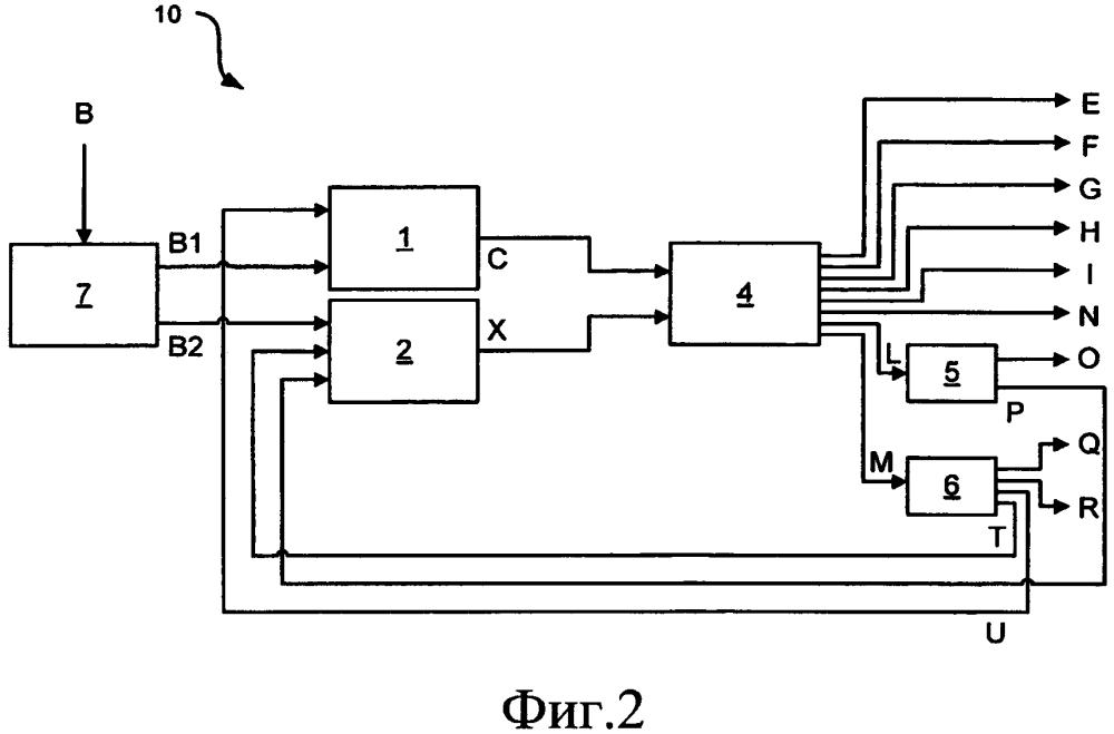 Способ конверсии углеводородных исходных материалов с получением потоков олефиновых продуктов посредством термического парового крекинга