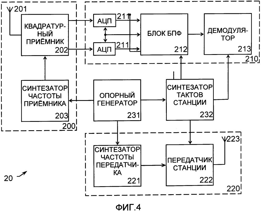 Способ использования частотного ресурса, система связи и терминал