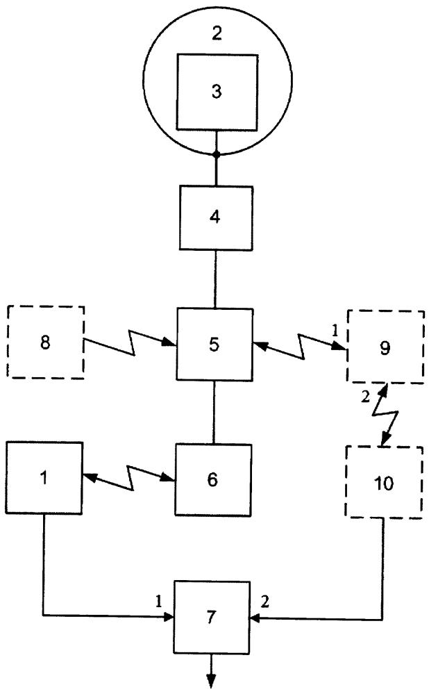Способ оценки технических характеристик радиолокационных комплексов и мобильный трассовый испытательный комплекс для его осуществления