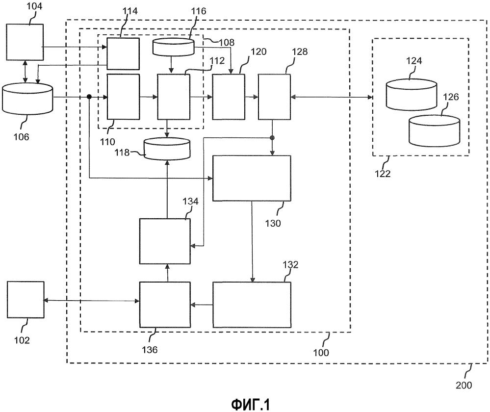 Способ и устройство для автоматического генерирования рекомендаций
