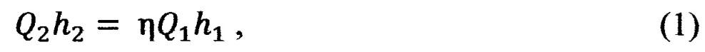 Роторная гидро-пневмомашина
