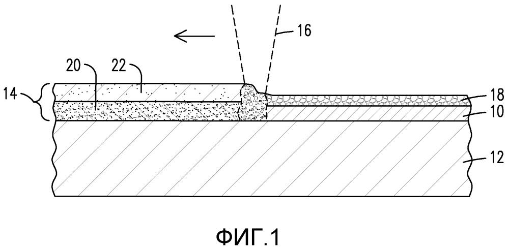 Нанесение суперсплава с применением порошкового флюса и металла