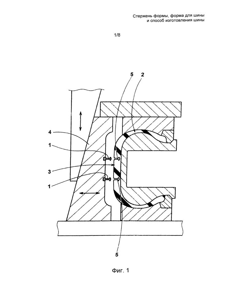 Стержень формы, форма для шины и способ изготовления шины