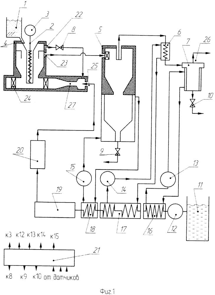 Способ получения синтез-газа из низкокалорийных бурых углей с повышенной зольностью и устройство для его осуществления