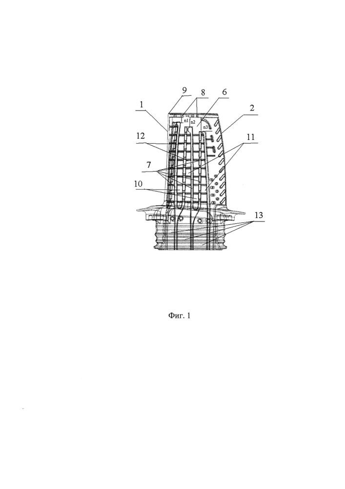 Лопатка газовой турбины с конвективной системой охлаждения