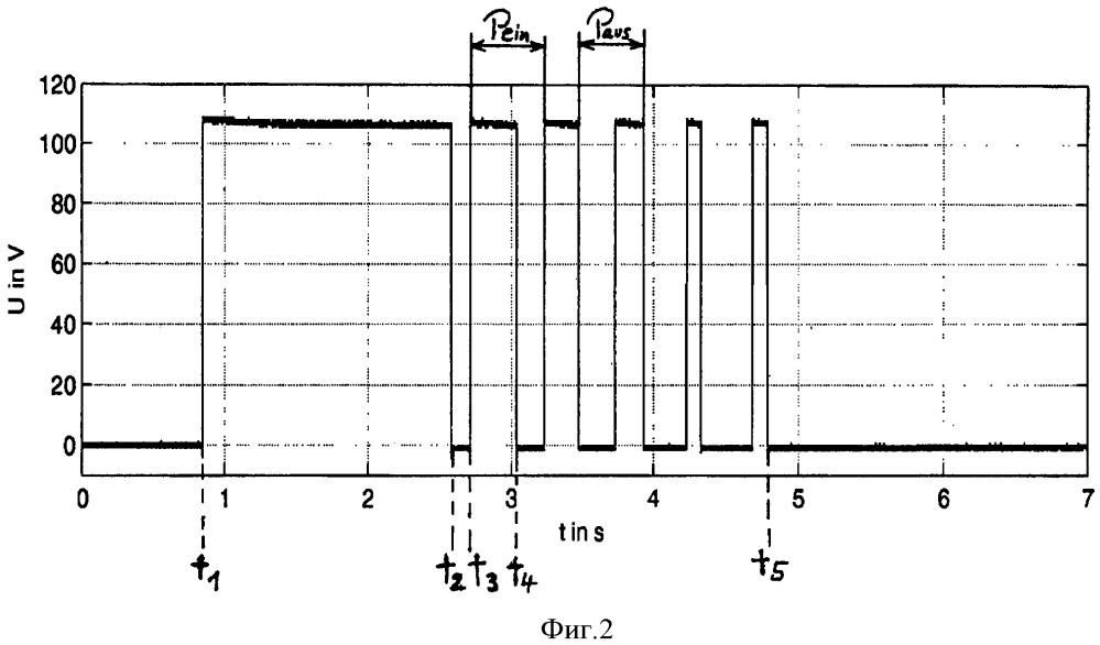 Способ управления магниторельсовым тормозным устройством рельсового транспортного средства
